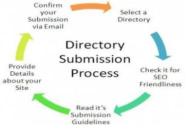 websitedirectories